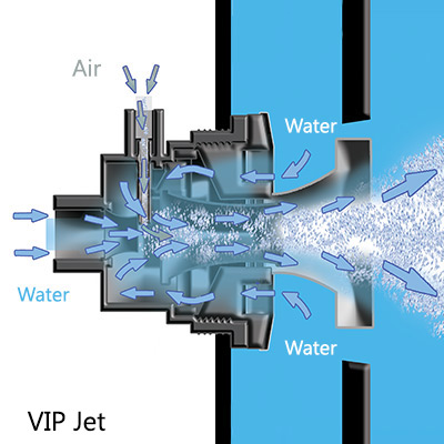 diagram of the Velocity Injector Plate that is inside the H2X Swim Spa